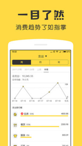 鲨鱼记账app ios破解版下载