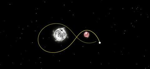 天体重力手机版