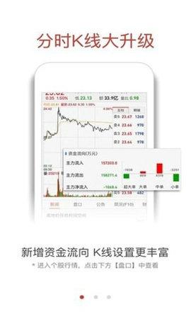 融通金实时报价app
