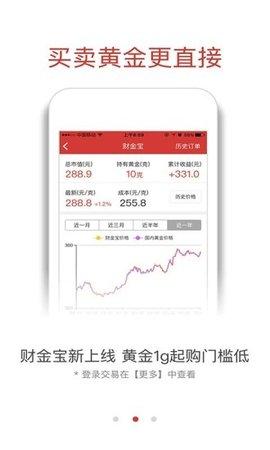 融通金實時報價官方版app