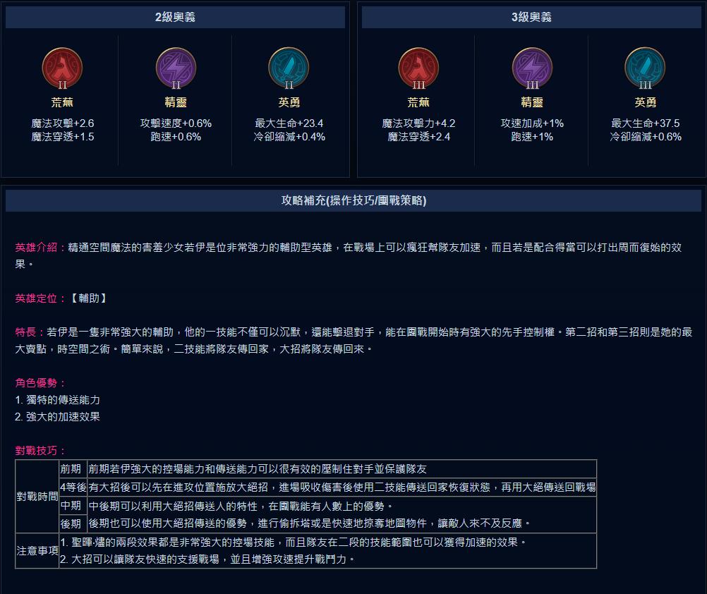 传说对决aov国际版 v1.41.1.10