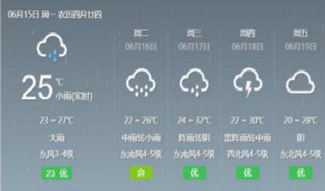 手機app天氣預報軟件哪個最準確_手機天氣預報軟件哪個軟件更精準
