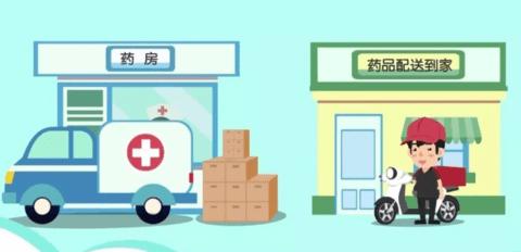 医药网有哪些哪个网站_可以买药送上门