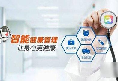 健康咨询软件合集