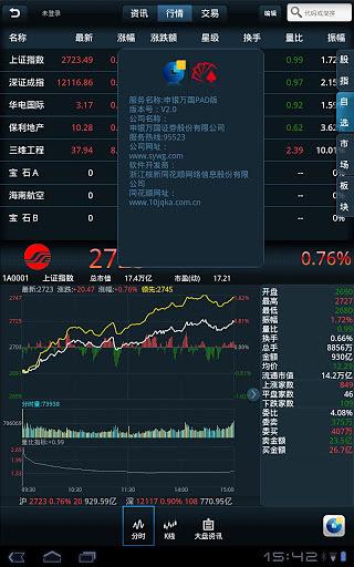 申银万国PAD版 1.01.20 安卓版