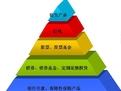 復利計算器2015    中文免費版 1.0