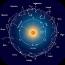 星座查询 v1.0  安卓版