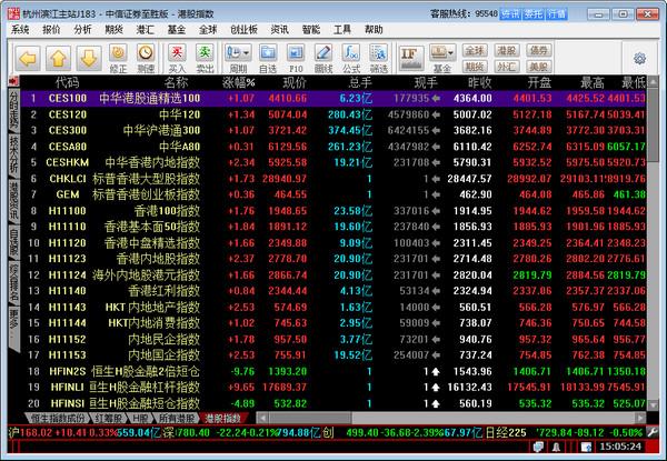 中信证券至胜版网上交易 8.7.43 官方版