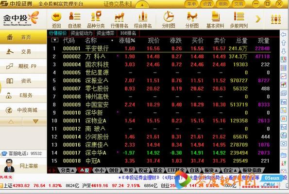 中投证券财富管理终端 8.86 官方版