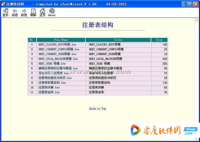 注册表结构 1.0