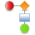 KsUML类图建模工具 1.0.0 官方版