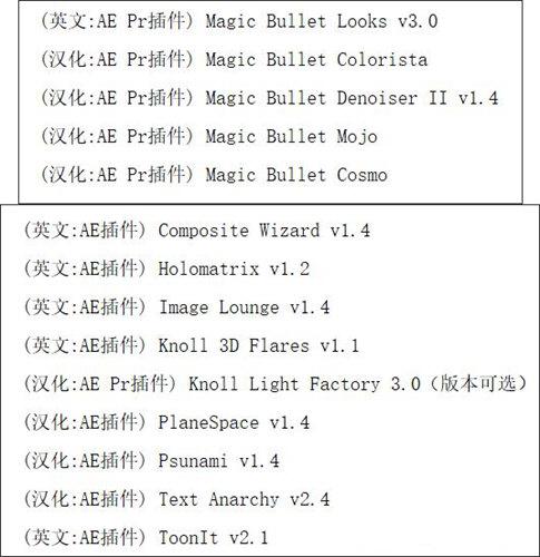 Pr插件合集一键安装包下载 汉化版 1.0