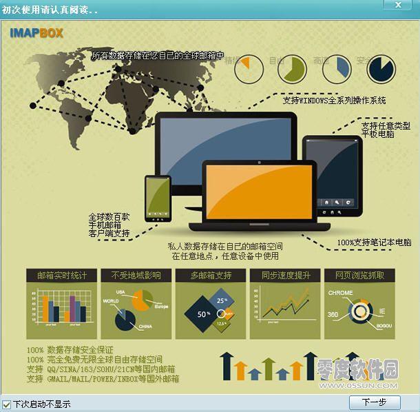 imapbox